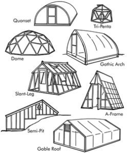 Types and Styles of Greenhouses